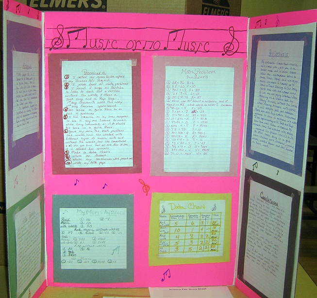 invention that has changed the world essay